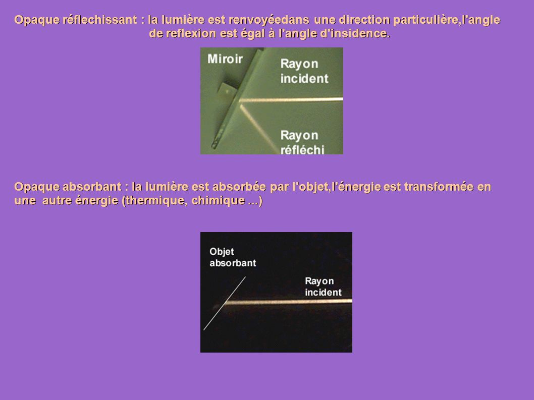Opaque réflechissant : la lumière est renvoyéedans une direction particulière,l angle de reflexion est égal à l angle d insidence.