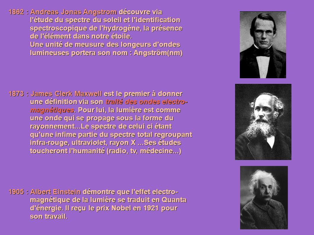 1862 : Andreas Jonas Angstrom découvre via l étude du spectre du soleil et l identification l étude du spectre du soleil et l identification spectroscopique de l hydrogène, la présence spectroscopique de l hydrogène, la présence de l élément dans notre étoile.