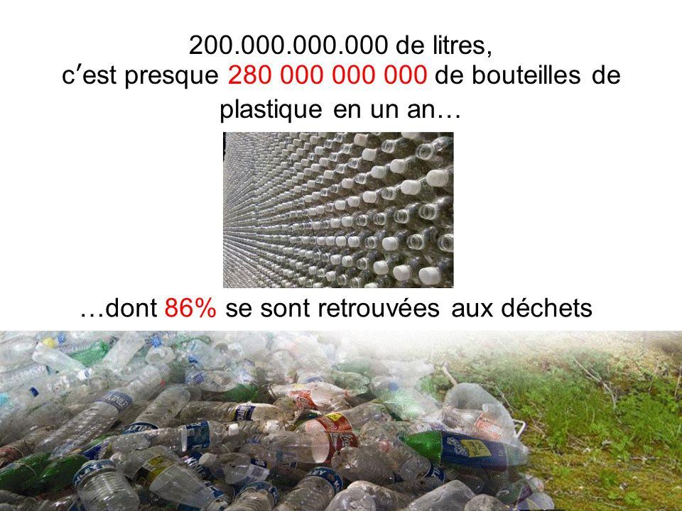 200.000.000.000 de litres, cest presque 280 000 000 000 de bouteilles de plastique en un an… …dont 86% se sont retrouvées aux déchets
