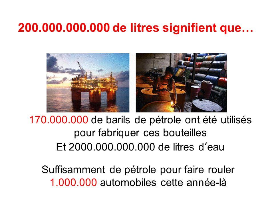 200.000.000.000 de litres signifient que… 170.000.000 de barils de pétrole ont été utilisés pour fabriquer ces bouteilles Et 2000.000.000.000 de litres deau Suffisamment de pétrole pour faire rouler 1.000.000 automobiles cette année-là