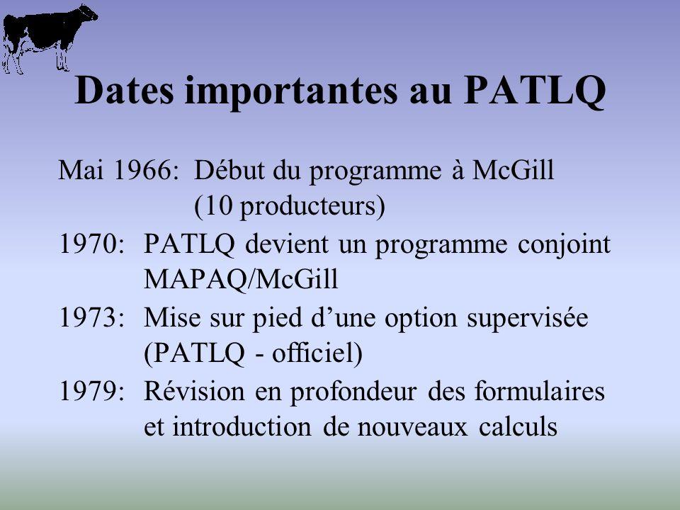 Dates importantes au PATLQ Mai 1966:Début du programme à McGill (10 producteurs) 1970:PATLQ devient un programme conjoint MAPAQ/McGill 1973:Mise sur pied dune option supervisée (PATLQ - officiel) 1979:Révision en profondeur des formulaires et introduction de nouveaux calculs