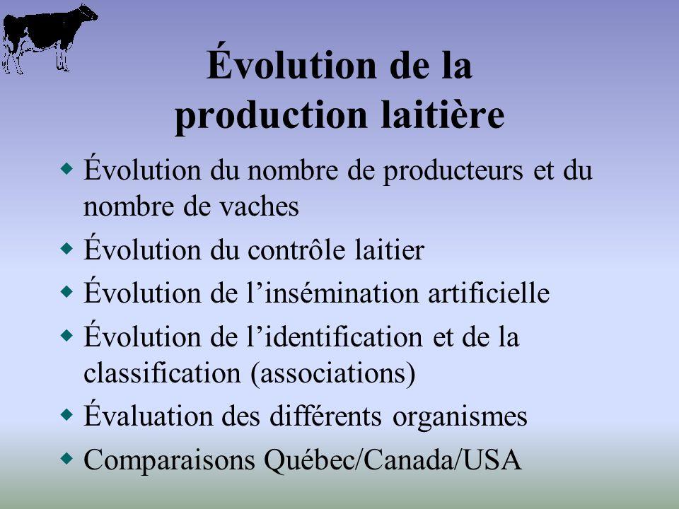 Évolution de la production laitière Évolution du nombre de producteurs et du nombre de vaches Évolution du contrôle laitier Évolution de linsémination artificielle Évolution de lidentification et de la classification (associations) Évaluation des différents organismes Comparaisons Québec/Canada/USA