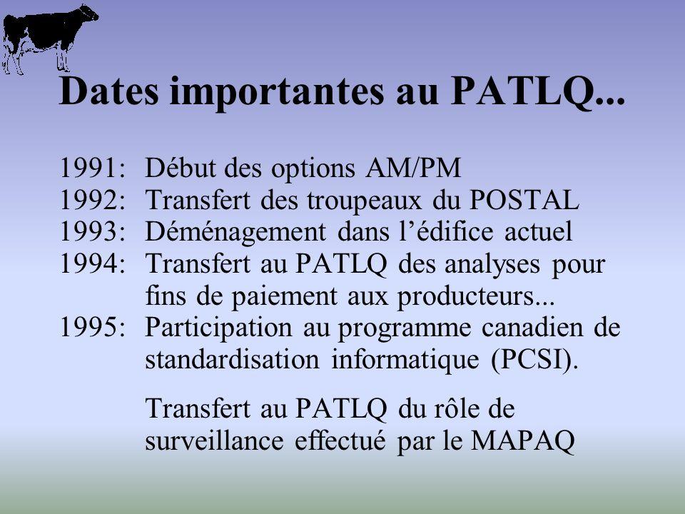 Dates importantes au PATLQ... 1991:Début des options AM/PM 1992:Transfert des troupeaux du POSTAL 1993:Déménagement dans lédifice actuel 1994:Transfer