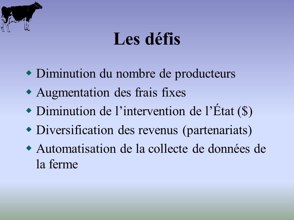 Les défis Diminution du nombre de producteurs Augmentation des frais fixes Diminution de lintervention de lÉtat ($) Diversification des revenus (partenariats) Automatisation de la collecte de données de la ferme