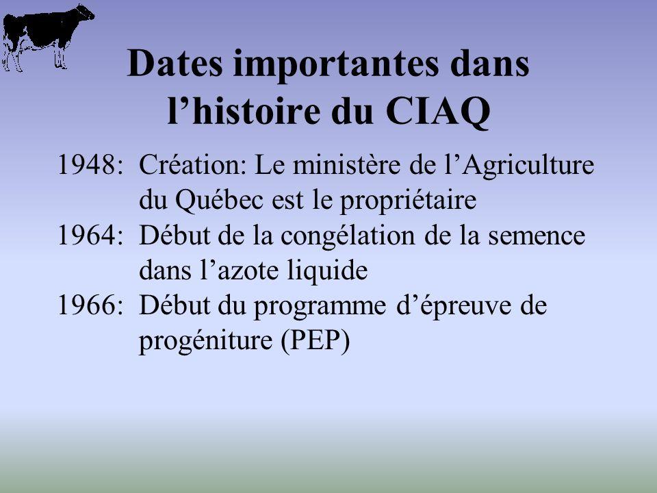 Dates importantes dans lhistoire du CIAQ 1948:Création: Le ministère de lAgriculture du Québec est le propriétaire 1964:Début de la congélation de la semence dans lazote liquide 1966:Début du programme dépreuve de progéniture (PEP)