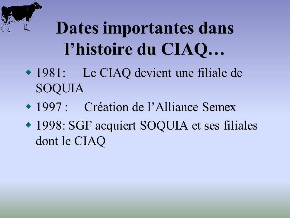 Dates importantes dans lhistoire du CIAQ… 1981:Le CIAQ devient une filiale de SOQUIA 1997 : Création de lAlliance Semex 1998: SGF acquiert SOQUIA et ses filiales dont le CIAQ
