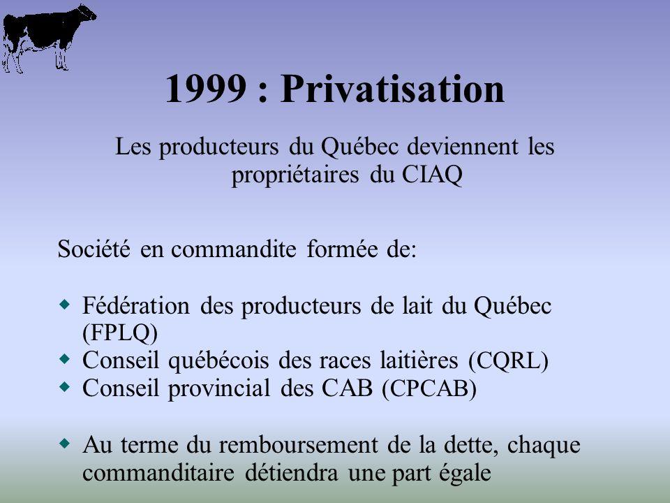 1999 : Privatisation Les producteurs du Québec deviennent les propriétaires du CIAQ Société en commandite formée de: Fédération des producteurs de lait du Québec (FPLQ) Conseil québécois des races laitières (CQRL) Conseil provincial des CAB (CPCAB) Au terme du remboursement de la dette, chaque commanditaire détiendra une part égale