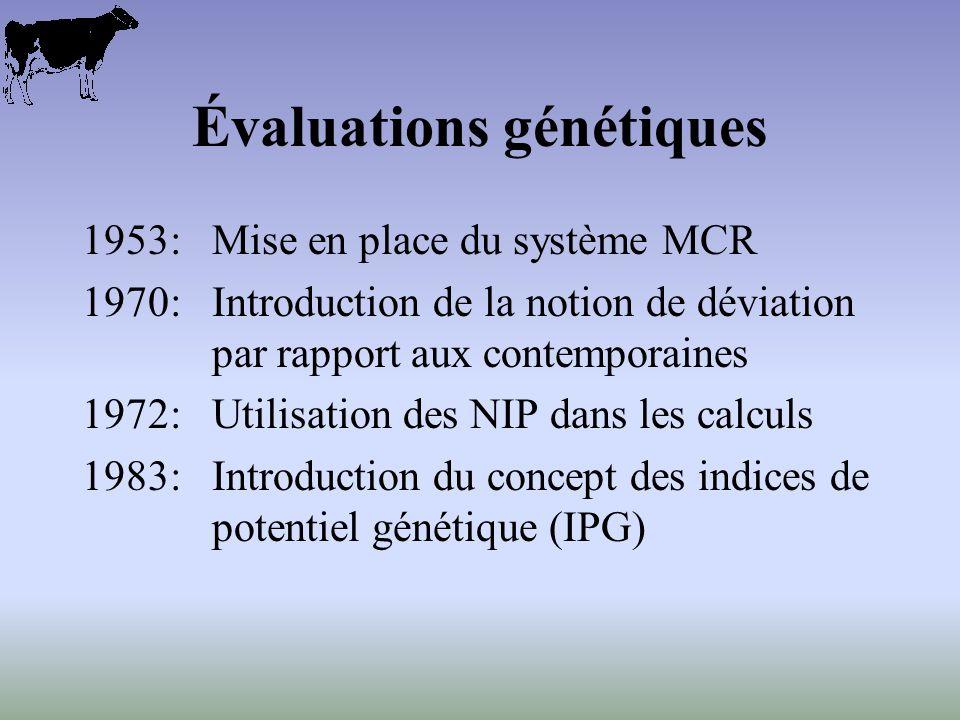 Évaluations génétiques 1953:Mise en place du système MCR 1970:Introduction de la notion de déviation par rapport aux contemporaines 1972:Utilisation des NIP dans les calculs 1983:Introduction du concept des indices de potentiel génétique (IPG)
