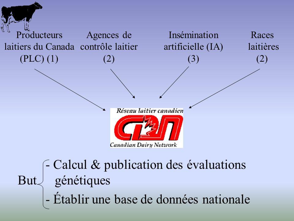 - Calcul & publication des évaluations Butgénétiques - Établir une base de données nationale Agences de contrôle laitier (2) Producteurs laitiers du Canada (PLC) (1) Insémination artificielle (IA) (3) Races laitières (2)
