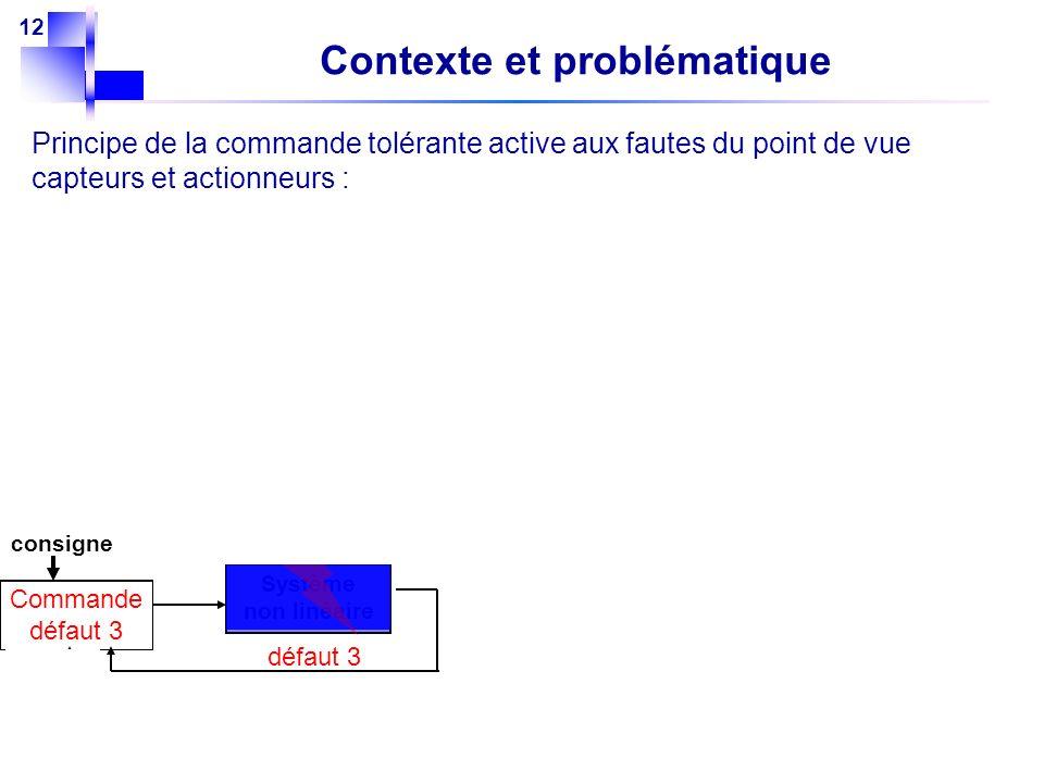 12 Système non linéaire FDI Commande Pas de composant défaillant détecté Capteurs défaillants détectés et localisés FTE Composants en défaut détectés