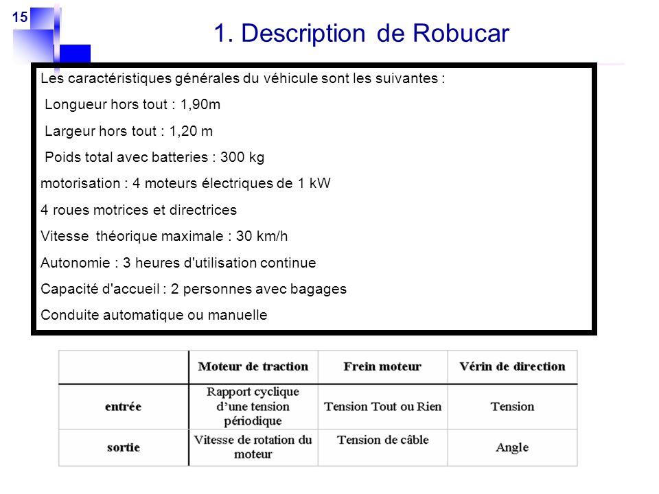 15 1. Description de Robucar Les caractéristiques générales du véhicule sont les suivantes : Longueur hors tout : 1,90m Largeur hors tout : 1,20 m Poi