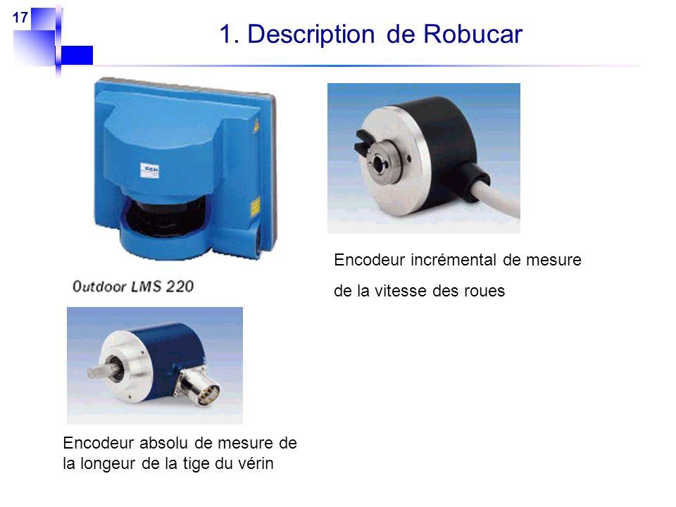 17 Encodeur incrémental de mesure de la vitesse des roues 1. Description de Robucar Encodeur absolu de mesure de la longeur de la tige du vérin
