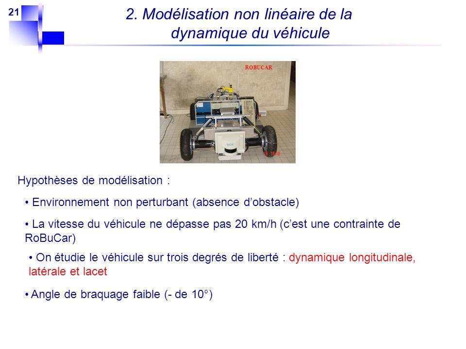 21 ROBUCAR La vitesse du véhicule ne dépasse pas 20 km/h (cest une contrainte de RoBuCar) Environnement non perturbant (absence dobstacle) On étudie l