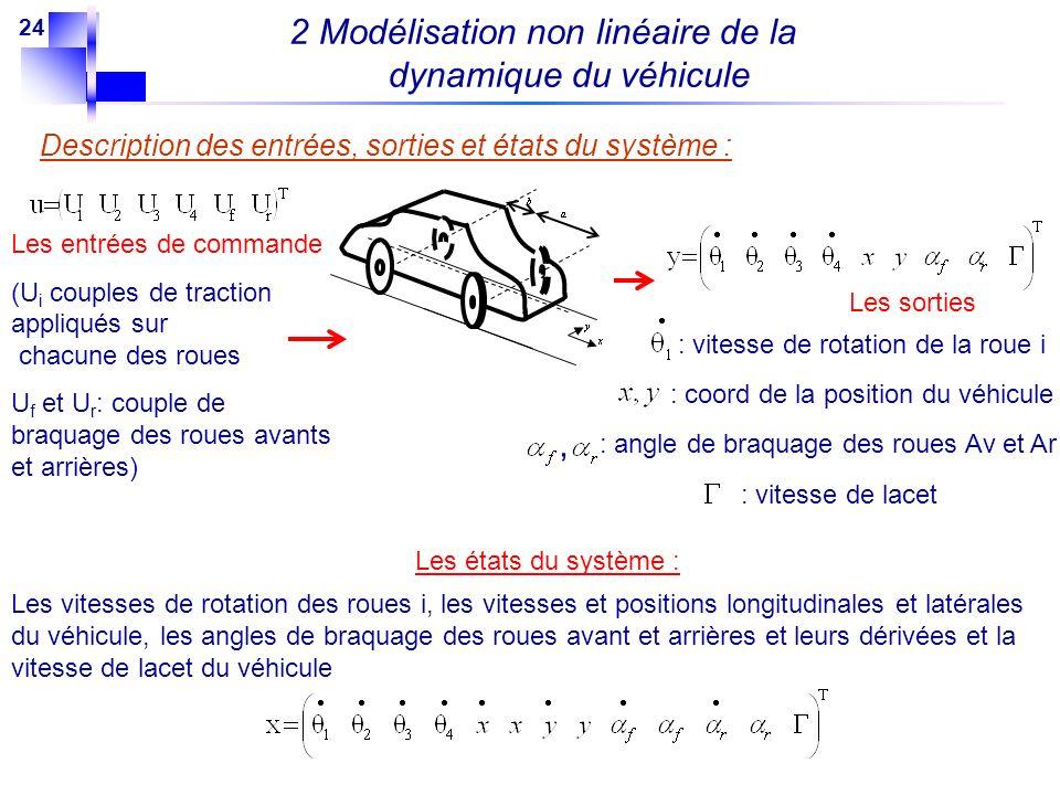 24 Description des entrées, sorties et états du système : Les entrées de commande (U i couples de traction appliqués sur chacune des roues U f et U r