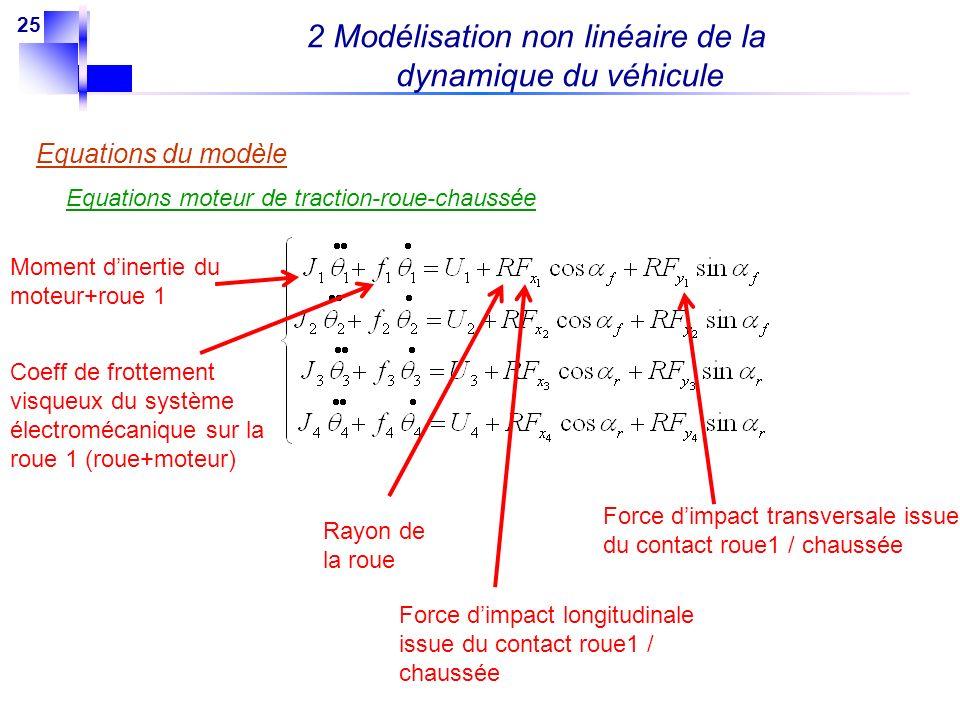 25 Equations du modèle Equations moteur de traction-roue-chaussée Moment dinertie du moteur+roue 1 Coeff de frottement visqueux du système électroméca