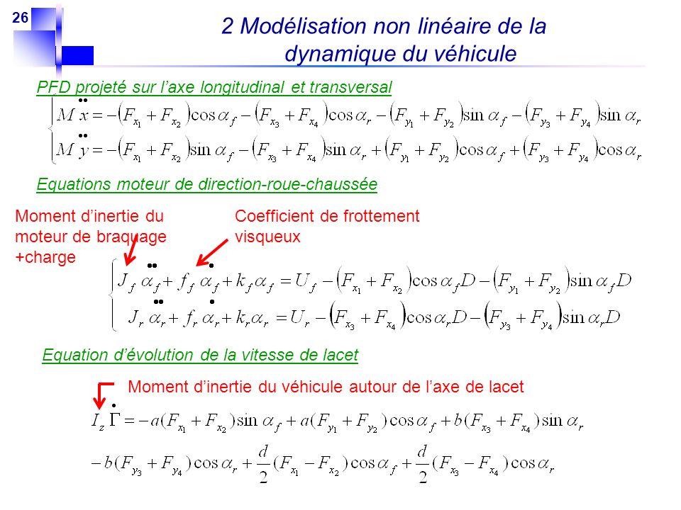 26 PFD projeté sur laxe longitudinal et transversal Equations moteur de direction-roue-chaussée Moment dinertie du moteur de braquage +charge Coeffici