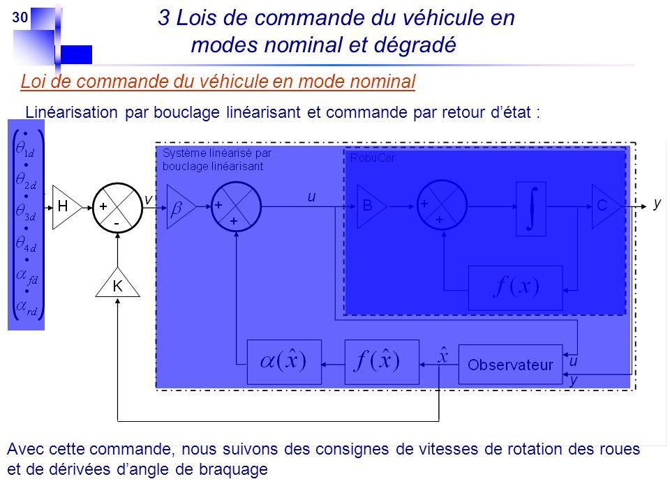 30 3 Lois de commande du véhicule en modes nominal et dégradé Loi de commande du véhicule en mode nominal Linéarisation par bouclage linéarisant et co