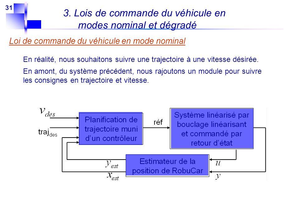 31 3. Lois de commande du véhicule en modes nominal et dégradé En réalité, nous souhaitons suivre une trajectoire à une vitesse désirée. En amont, du