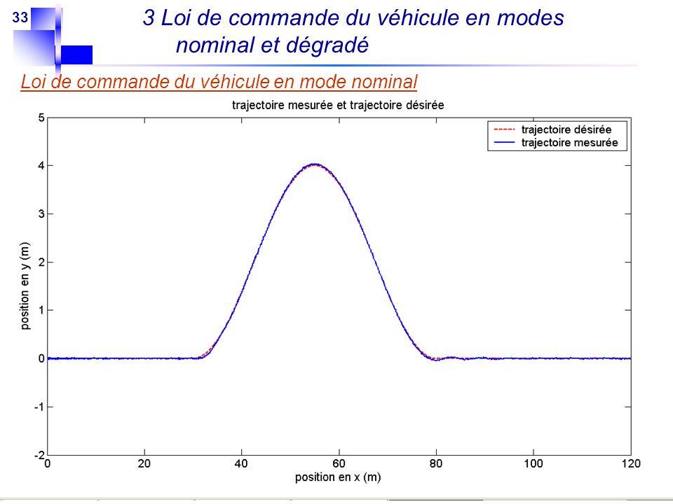 33 3 Loi de commande du véhicule en modes nominal et dégradé Loi de commande du véhicule en mode nominal