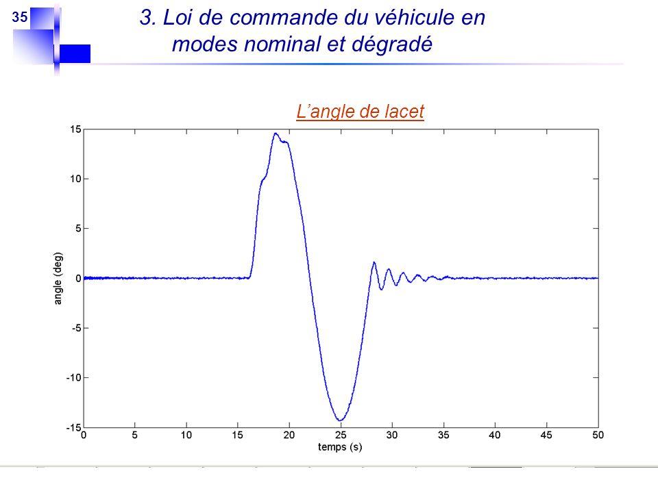 35 Langle de lacet 3. Loi de commande du véhicule en modes nominal et dégradé