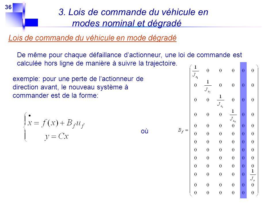 36 3. Lois de commande du véhicule en modes nominal et dégradé Lois de commande du véhicule en mode dégradé De même pour chaque défaillance dactionneu