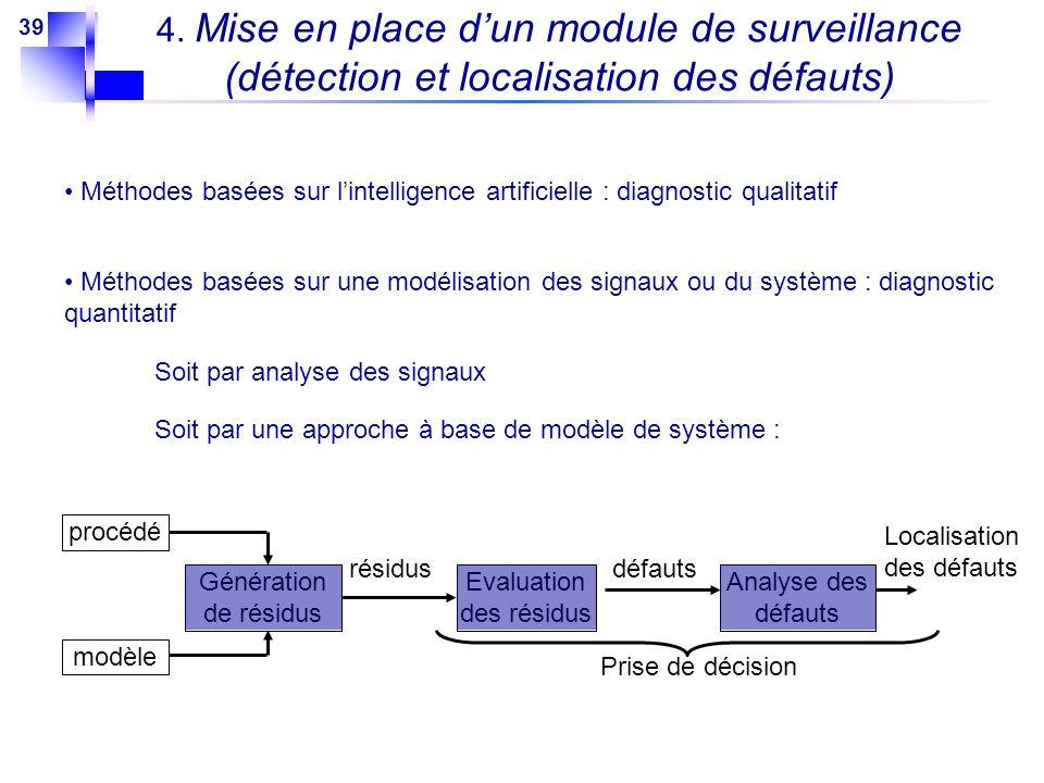 39 4. Mise en place dun module de surveillance (détection et localisation des défauts) Méthodes basées sur lintelligence artificielle : diagnostic qua