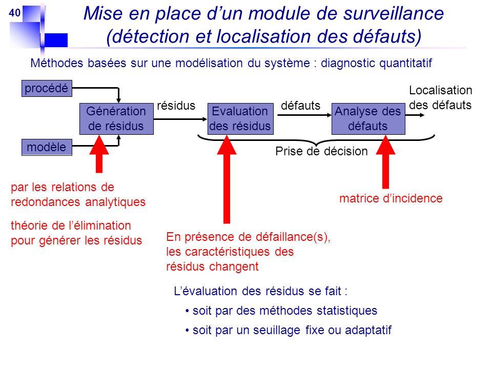 40 Mise en place dun module de surveillance (détection et localisation des défauts) Méthodes basées sur une modélisation du système : diagnostic quant