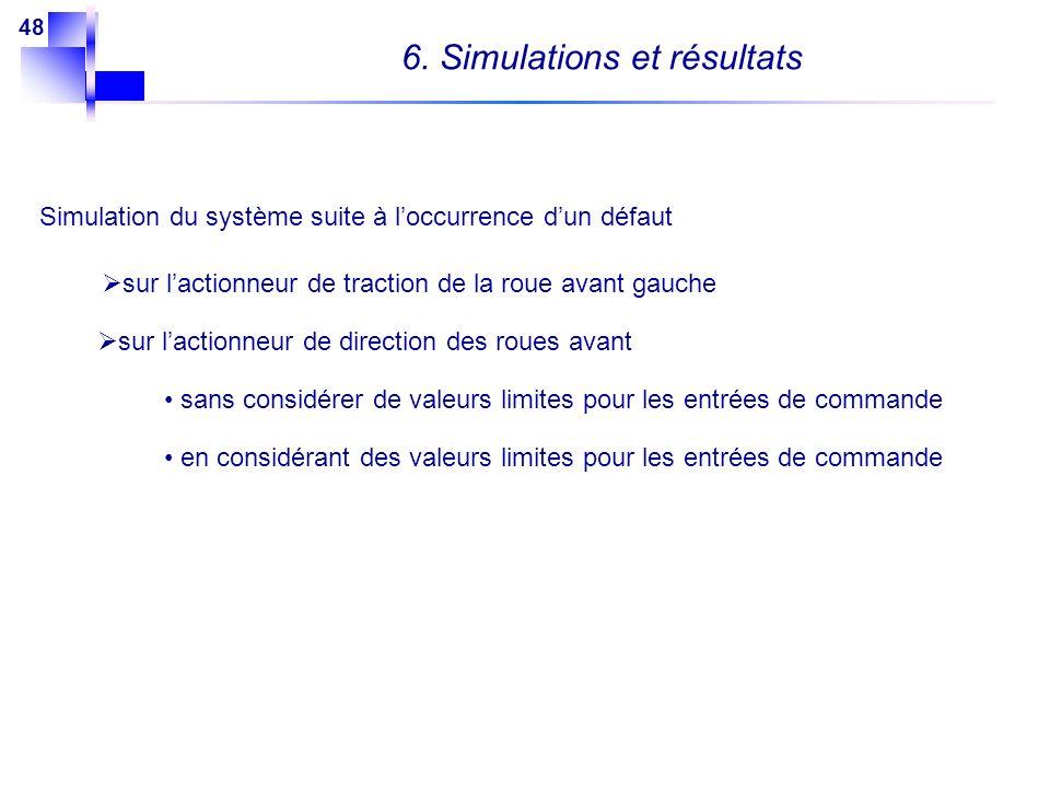 48 6. Simulations et résultats Simulation du système suite à loccurrence dun défaut sur lactionneur de traction de la roue avant gauche sur lactionneu