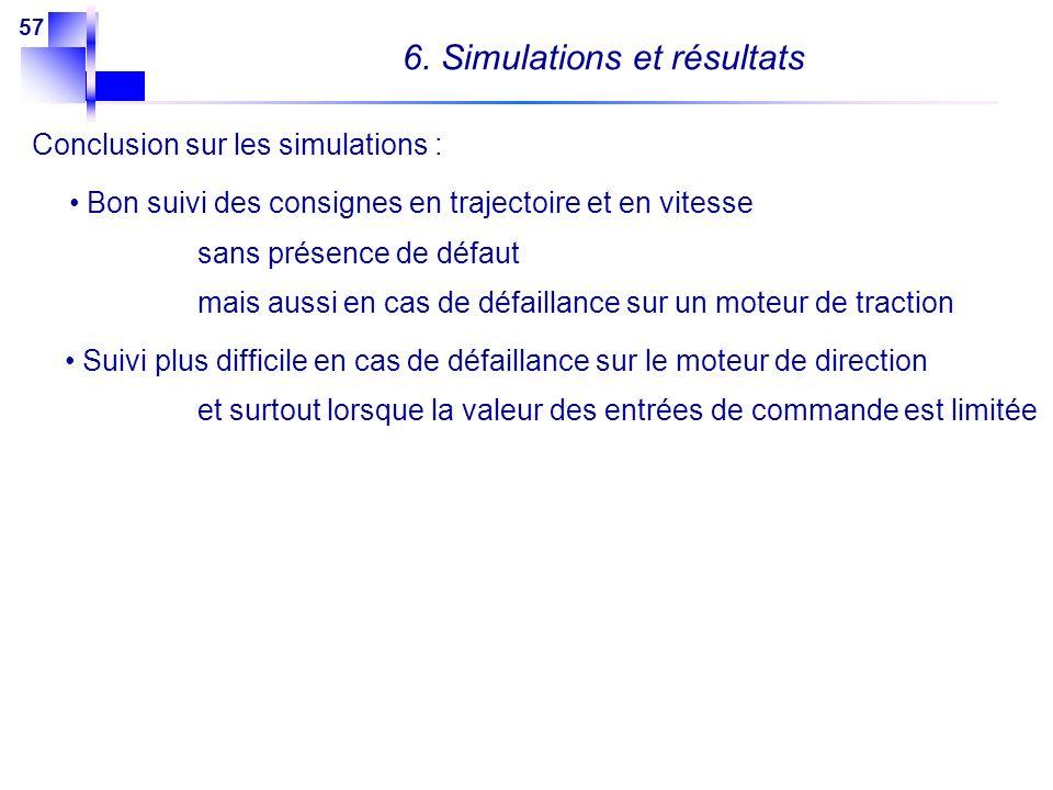 57 6. Simulations et résultats Conclusion sur les simulations : Bon suivi des consignes en trajectoire et en vitesse sans présence de défaut mais auss