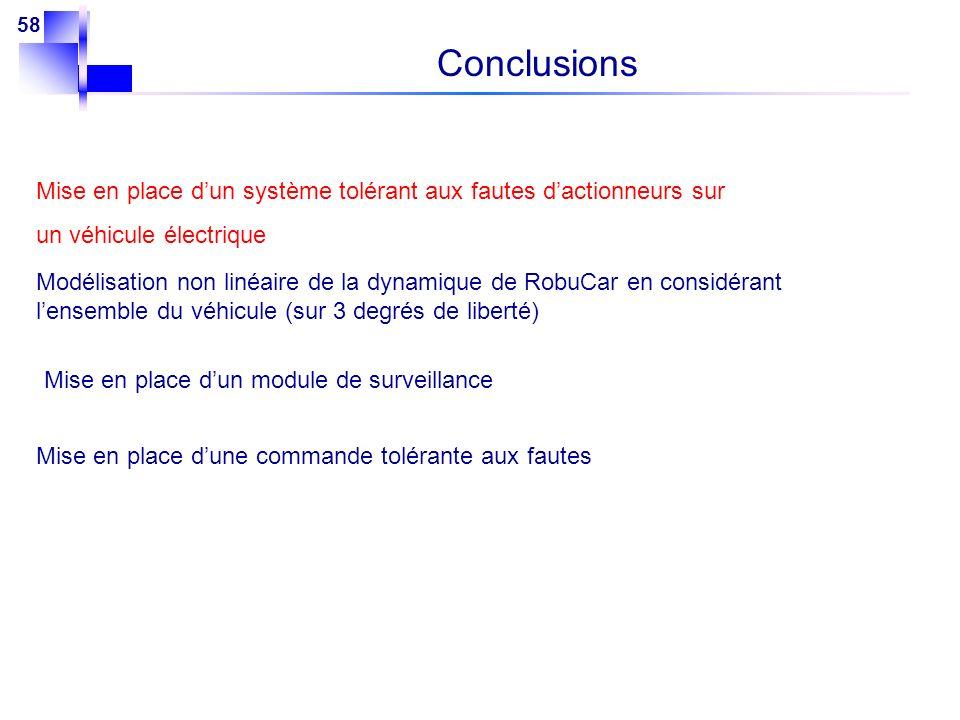 58 Conclusions Modélisation non linéaire de la dynamique de RobuCar en considérant lensemble du véhicule (sur 3 degrés de liberté) Mise en place dun s