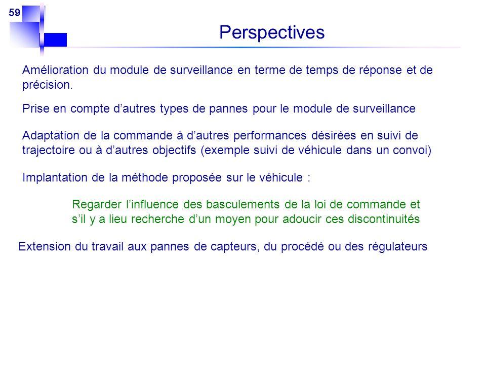 59 Perspectives Amélioration du module de surveillance en terme de temps de réponse et de précision. Prise en compte dautres types de pannes pour le m
