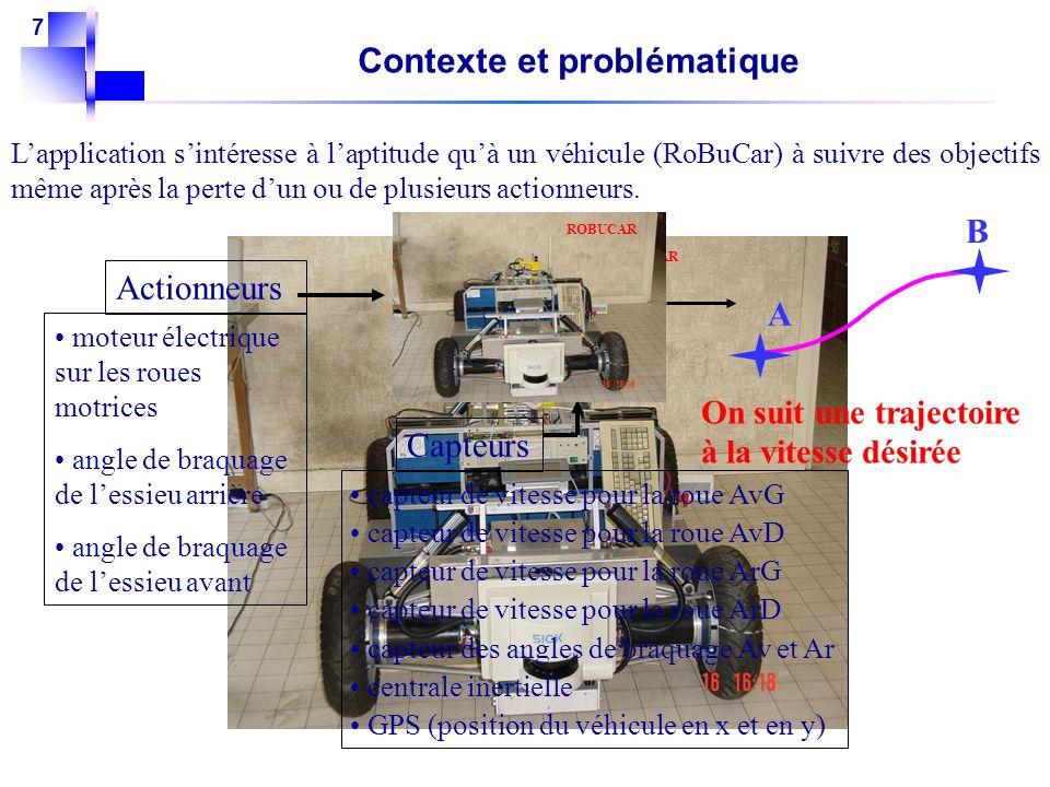 7 ROBUCAR On suit une trajectoire à la vitesse désirée Actionneurs moteur électrique sur les roues motrices angle de braquage de lessieu arrière angle