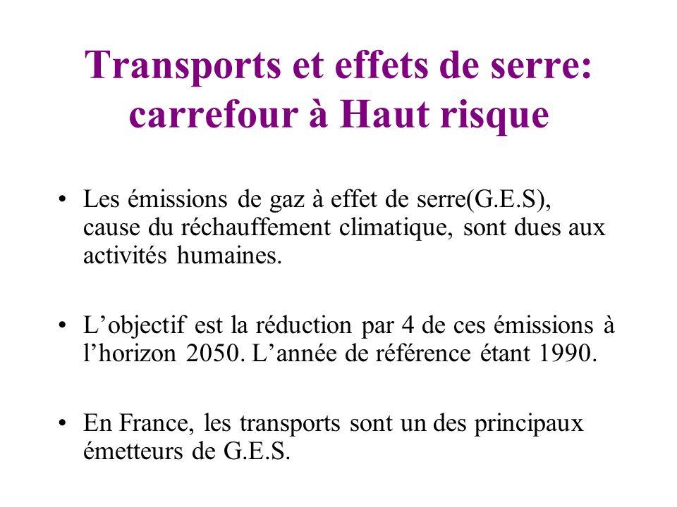 Transports et effets de serre: carrefour à Haut risque Les émissions de gaz à effet de serre(G.E.S), cause du réchauffement climatique, sont dues aux