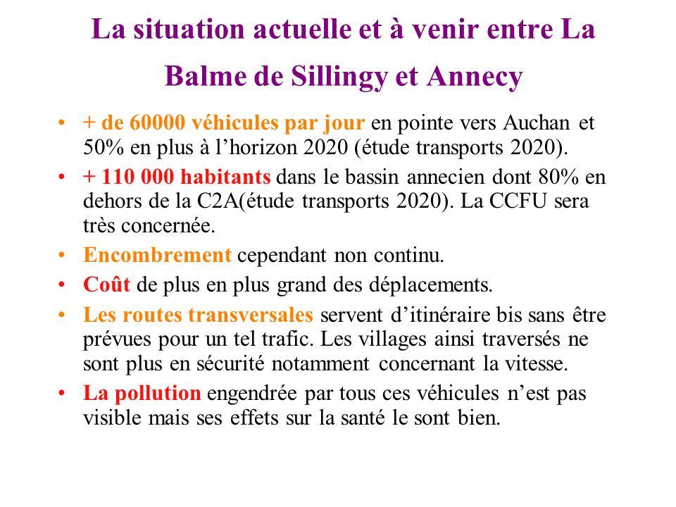 La situation actuelle et à venir entre La Balme de Sillingy et Annecy + de 60000 véhicules par jour en pointe vers Auchan et 50% en plus à lhorizon 20