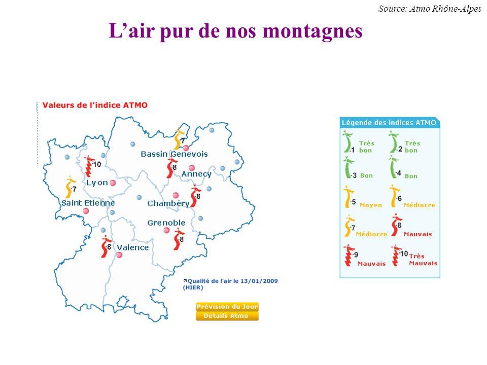 Lair pur de nos montagnes Source: Atmo Rhône-Alpes