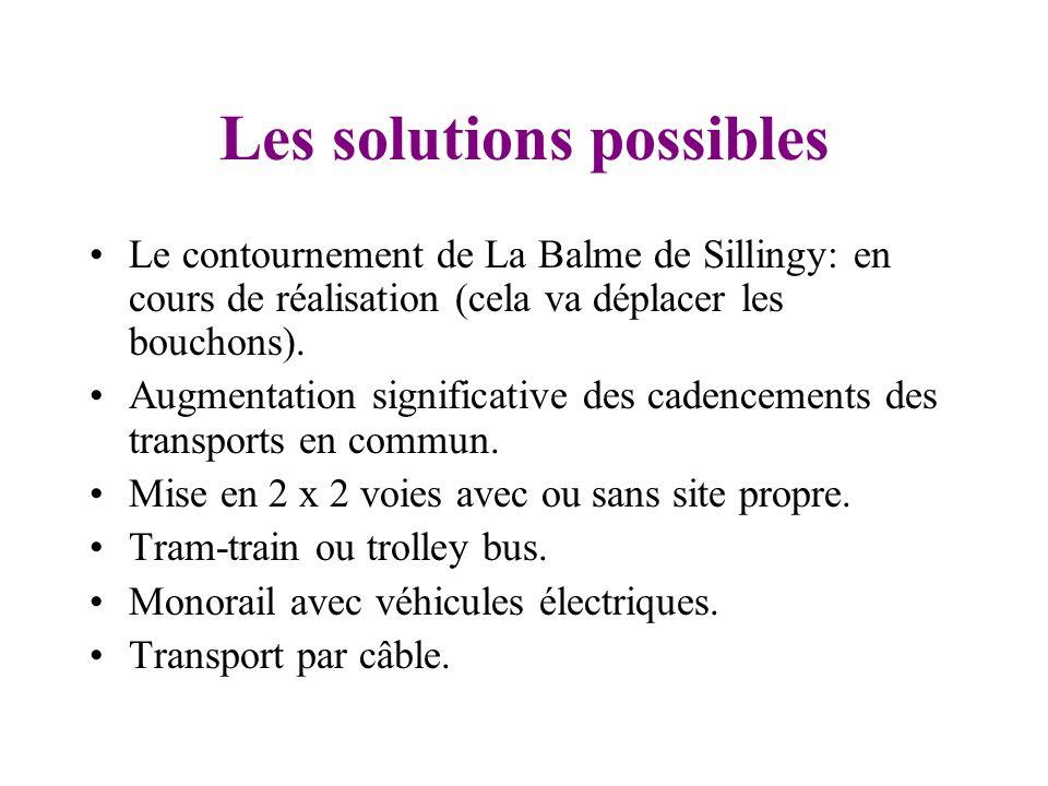 Les solutions possibles Le contournement de La Balme de Sillingy: en cours de réalisation (cela va déplacer les bouchons). Augmentation significative