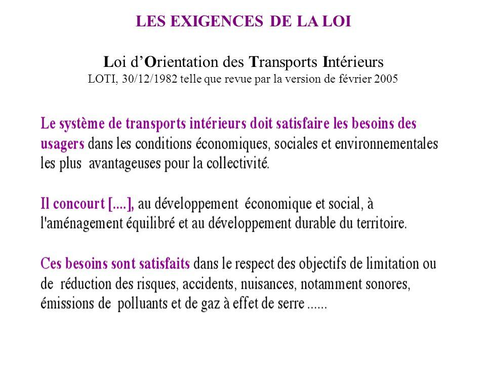 LES EXIGENCES DE LA LOI Loi dOrientation des Transports Intérieurs LOTI, 30/12/1982 telle que revue par la version de février 2005