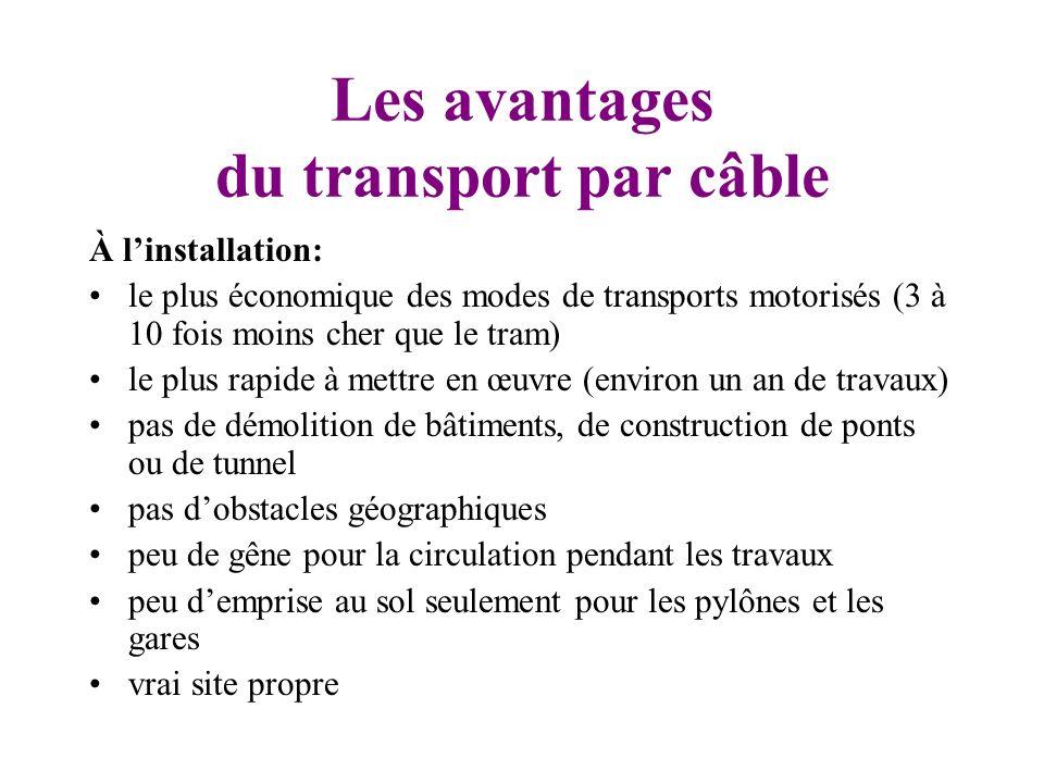 Les avantages du transport par câble À linstallation: le plus économique des modes de transports motorisés (3 à 10 fois moins cher que le tram) le plu