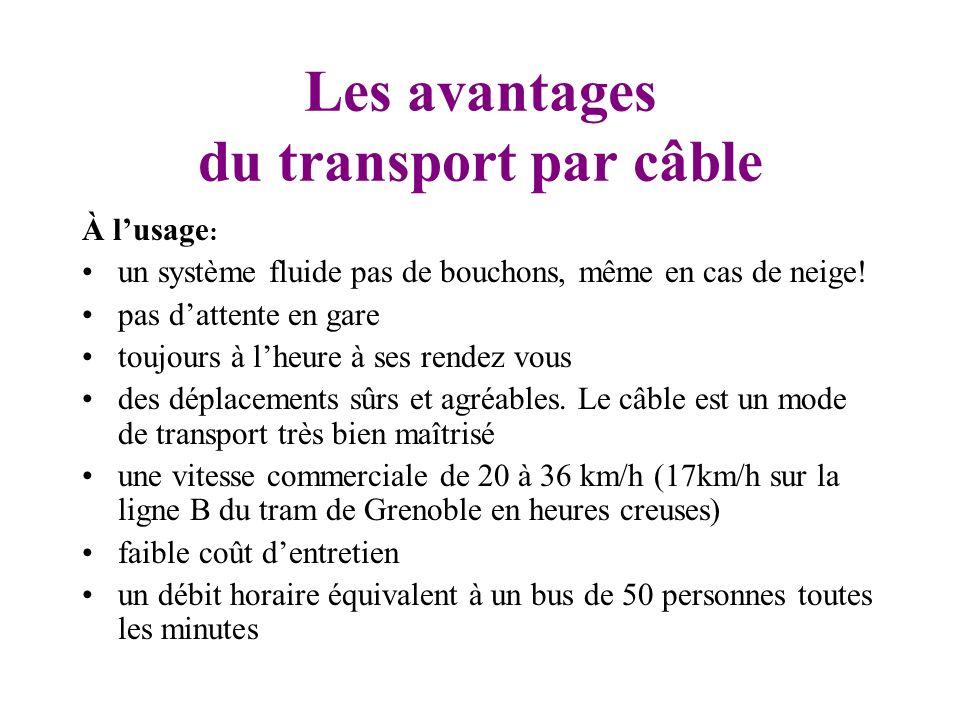 Les avantages du transport par câble À lusage : un système fluide pas de bouchons, même en cas de neige! pas dattente en gare toujours à lheure à ses