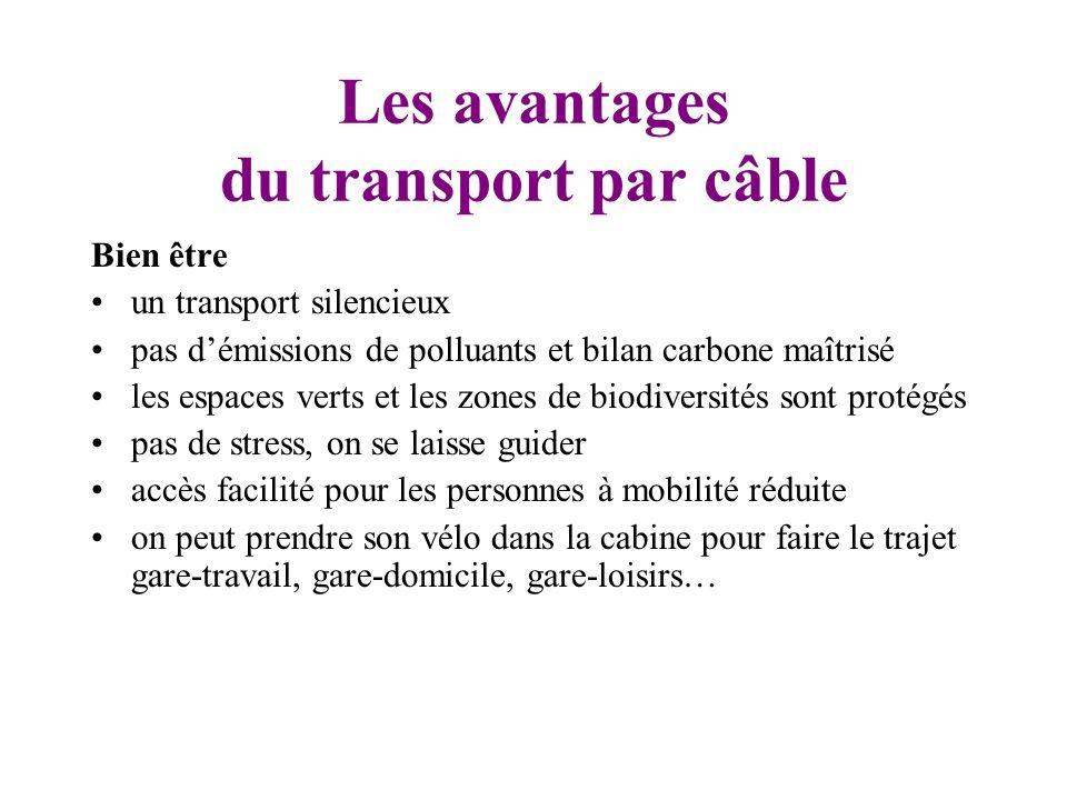 Les avantages du transport par câble Bien être un transport silencieux pas démissions de polluants et bilan carbone maîtrisé les espaces verts et les