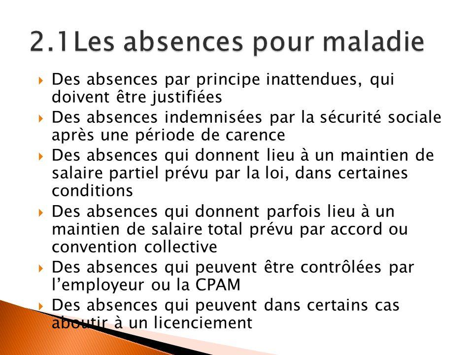 Des absences par principe inattendues, qui doivent être justifiées Des absences indemnisées par la sécurité sociale après une période de carence Des a