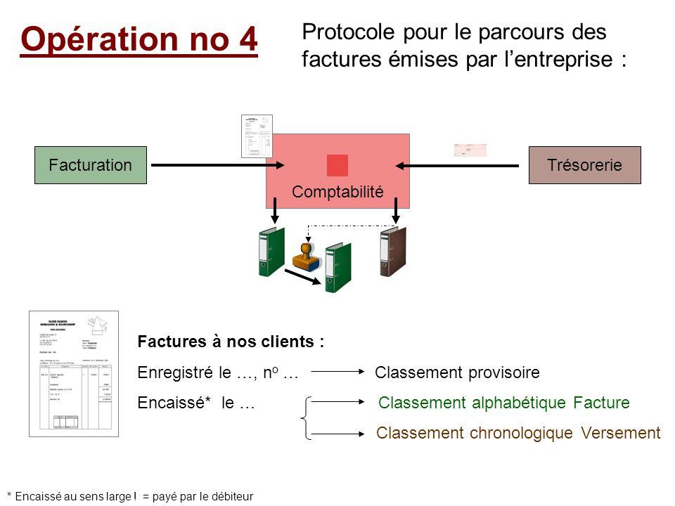 Opération no 4 Protocole pour le parcours des factures émises par lentreprise : Factures à nos clients : Enregistré le …, n o … Classement provisoire