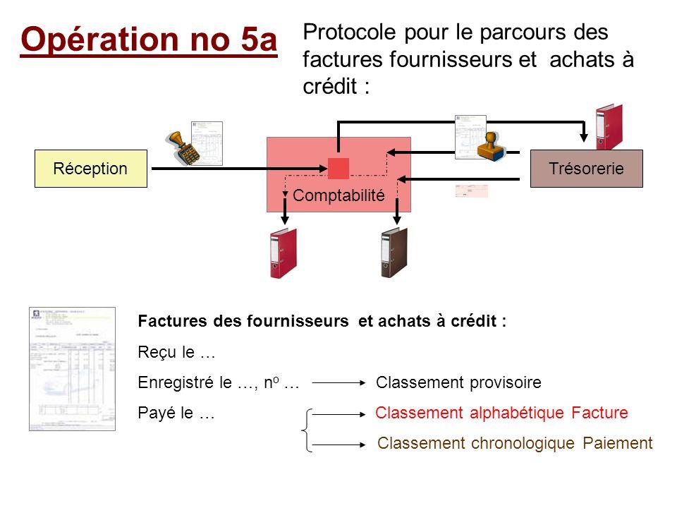 Opération no 5a Protocole pour le parcours des factures fournisseurs et achats à crédit : Comptabilité TrésorerieRéception Factures des fournisseurs e
