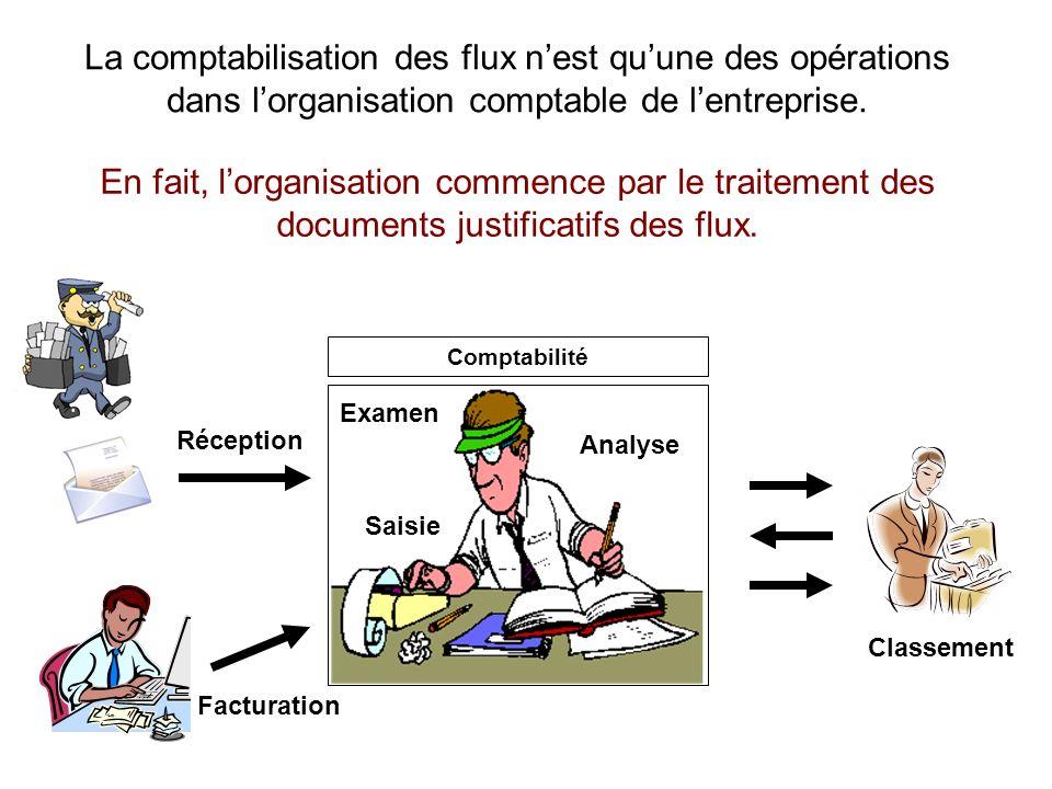 La comptabilisation des flux nest quune des opérations dans lorganisation comptable de lentreprise. En fait, lorganisation commence par le traitement