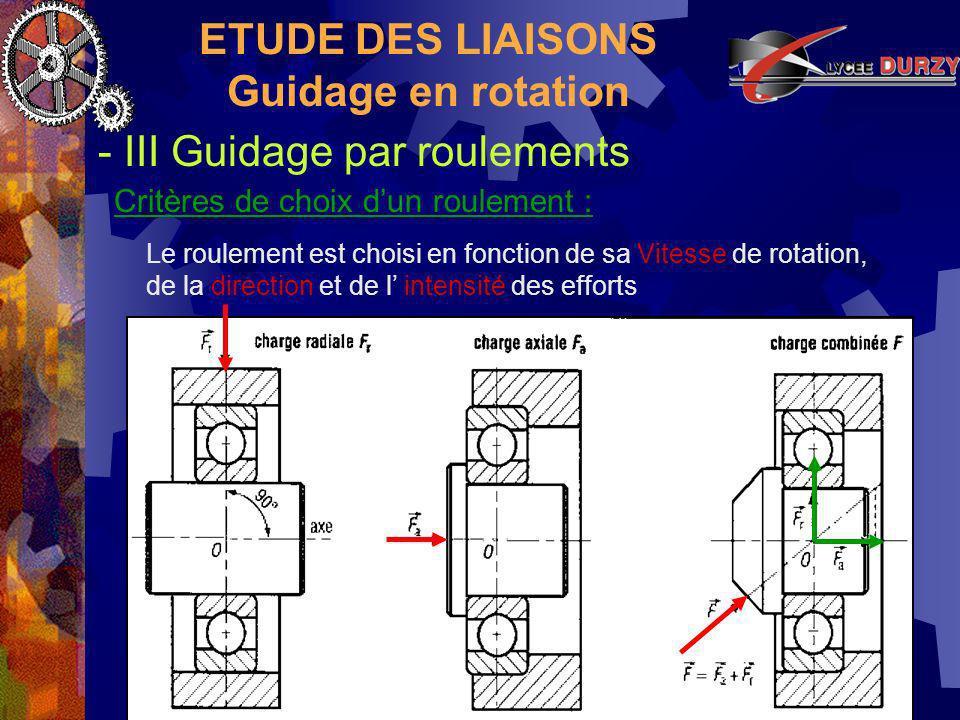 ETUDE DES LIAISONS Guidage en rotation - III Guidage par roulements Critères de choix dun roulement : Le roulement est choisi en fonction de sa Vitesse de rotation, de la direction et de l intensité des efforts