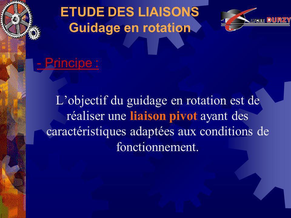 ETUDE DES LIAISONS Guidage en rotation Il existe différents types de roulements pouvant être classés suivant différents critères : - III Guidage par roulements - forme de lélément roulant - Billes - Rouleaux - Aiguilles.
