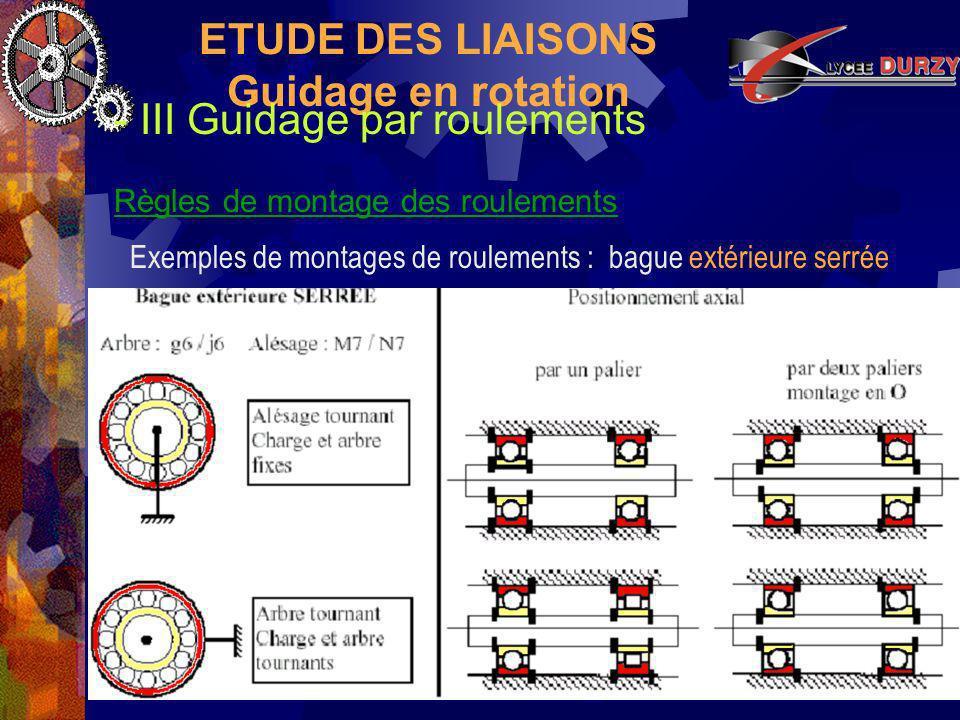 ETUDE DES LIAISONS Guidage en rotation - III Guidage par roulements Règles de montage des roulements Exemples de montages de roulements : bague extérieure serrée