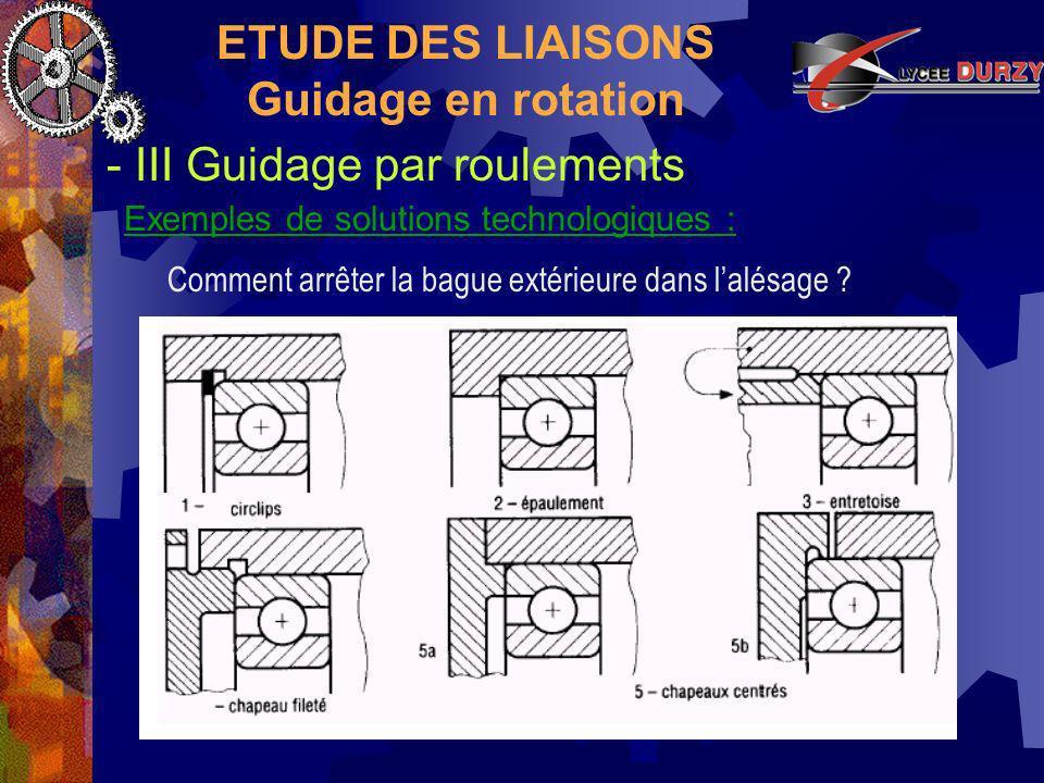 ETUDE DES LIAISONS Guidage en rotation - III Guidage par roulements Exemples de solutions technologiques : Comment arrêter la bague extérieure dans lalésage ?