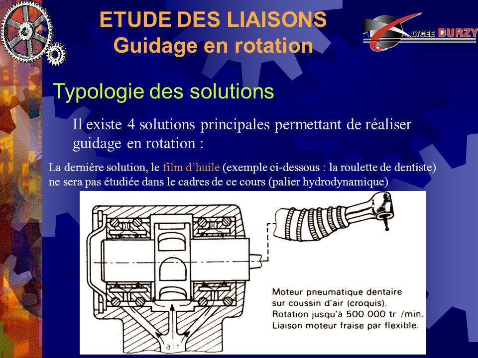 ETUDE DES LIAISONS Guidage en rotation Typologie des solutions La dernière solution, le film dhuile (exemple ci-dessous : la roulette de dentiste) ne sera pas étudiée dans le cadres de ce cours (palier hydrodynamique) Il existe 4 solutions principales permettant de réaliser guidage en rotation :