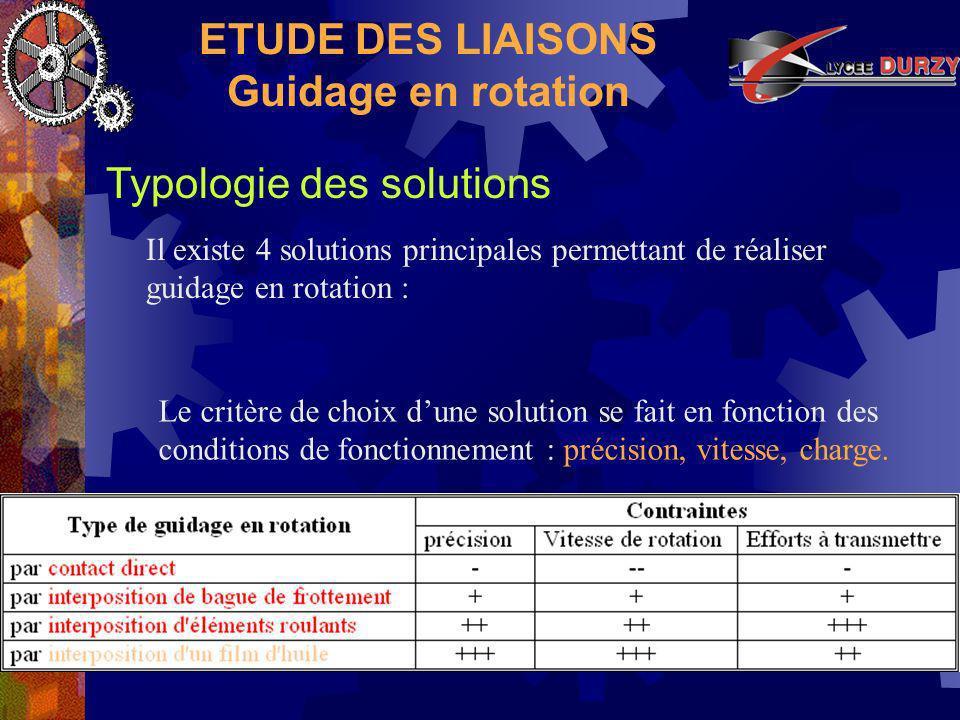 ETUDE DES LIAISONS Guidage en rotation Typologie des solutions Il existe 4 solutions principales permettant de réaliser guidage en rotation : Le critère de choix dune solution se fait en fonction des conditions de fonctionnement : précision, vitesse, charge.